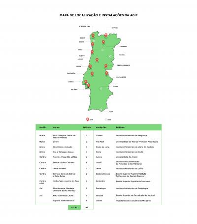 Mapa de localização e instalações AGIF